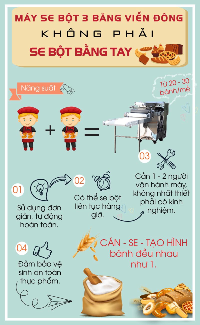 Máy se bột 3 băng Viễn Đông giải pháp KHÔNG PHẢI SE BỘT BẰNG TAY-01