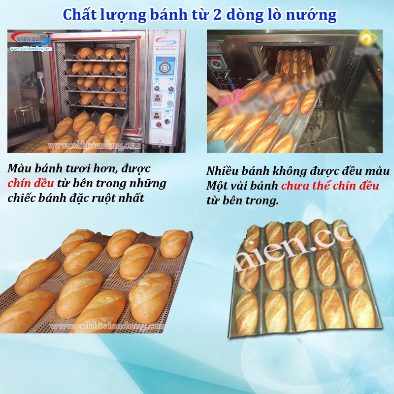 Nên mua lò nướng bánh mì Việt Nam hay lò Trung Quốc?